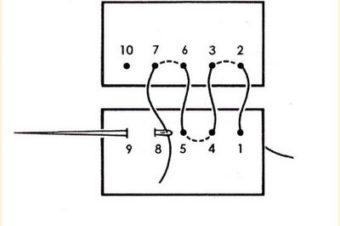 How to Close a Plushie with a Ladder Stitch Seam Tutorial
