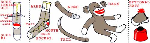 make a plushie sock monkey